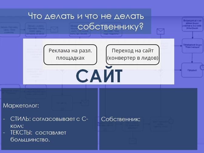 reklama-chujimy-rukamy24
