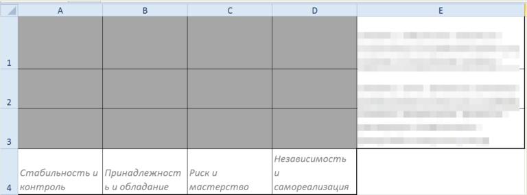 arhetipy-yunga-v-marketinge-samyj-dostovernyj-i-medlennyj-test-chast-2-1