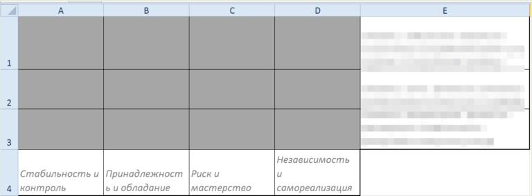 arhetipy-yunga-v-marketinge-samyj-dostovernyj-i-medlennyj-test3