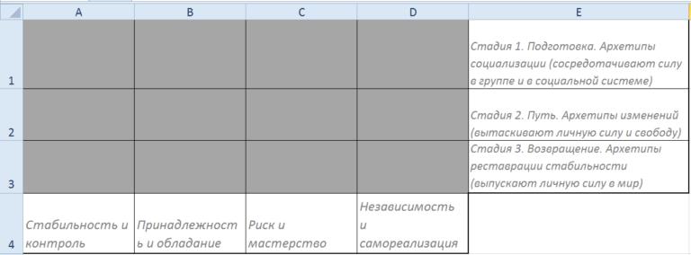 arhetipy-yunga-v-marketinge-samyj-dostovernyj-i-medlennyj-test-chast-2-2